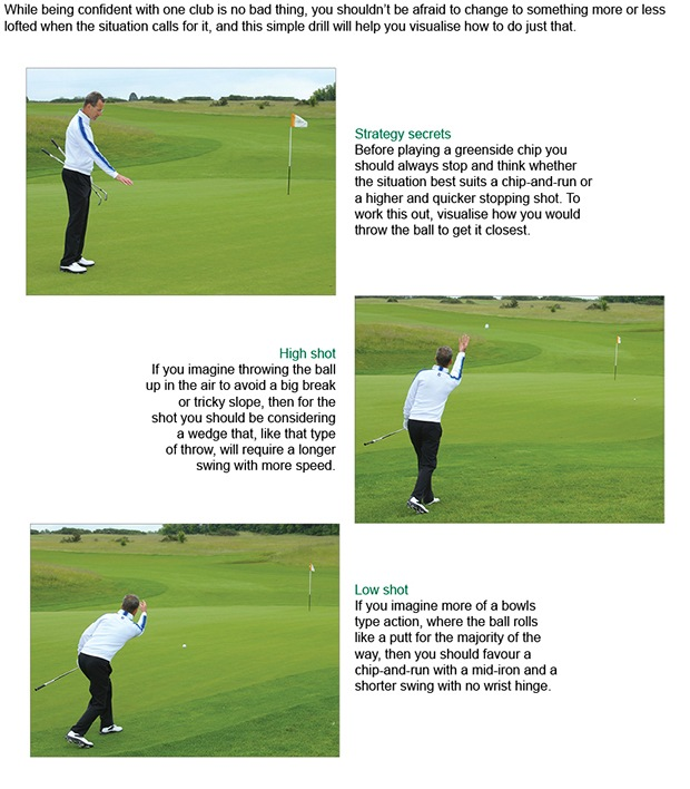 Chipping drill